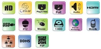 Сетевой видеорегистратор Provision-ISR NVR2-8200P
