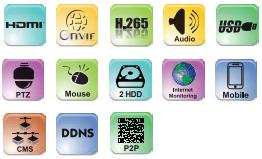 Сетевой видеорегистратор Provision-ISR NVR5-16400X(1U)