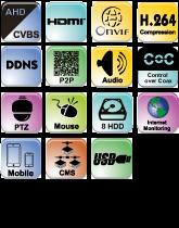 AHD видеорегистратор Provision-ISR SA-32400AHD-2(2U)