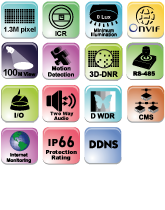 IP камера Provision-ISR Z-20IP-1(IR)